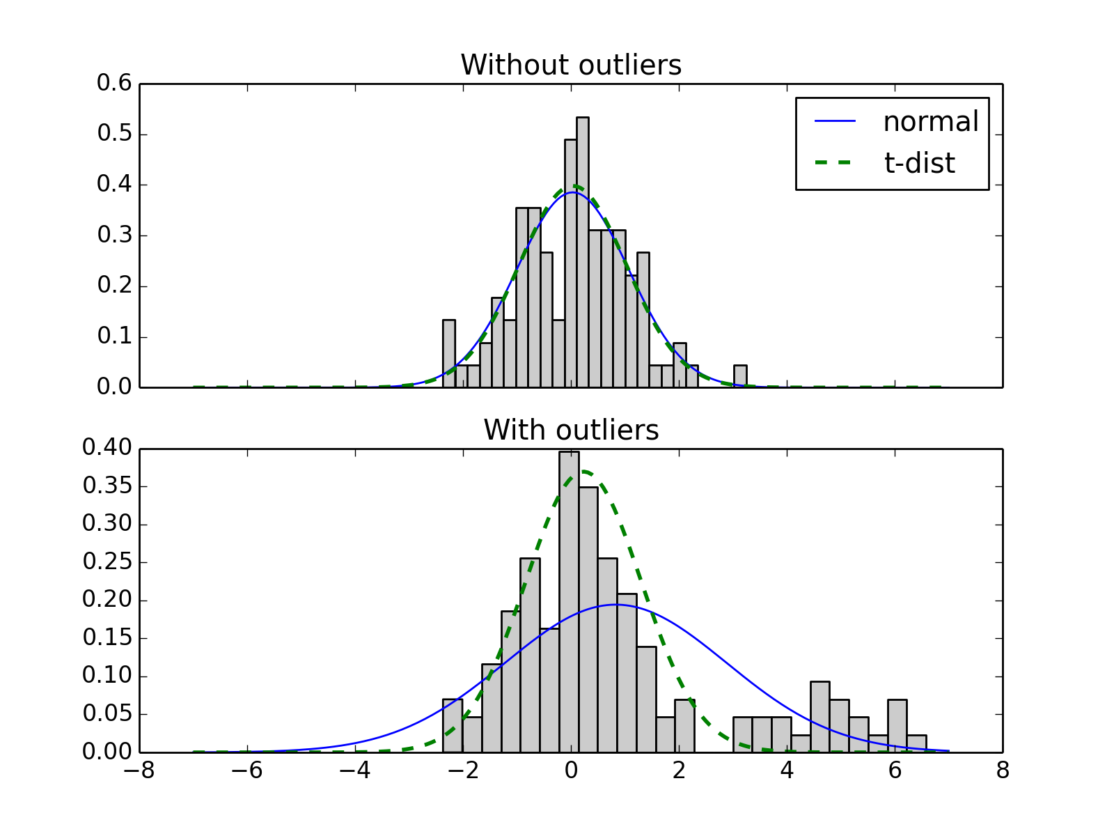 imagery used in outliers Using crowdsourced imagery to detect cultural ecosystem services: a case study  in  the concept of ecosystem services (es) is widely used in the mea to  we  derived clusters and outliers, which we comment on in the following sections.